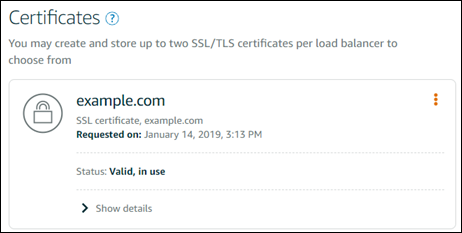 Successful validation of domain.
