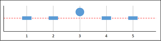 Missing data graph J.