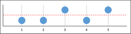 Missing data graph G.
