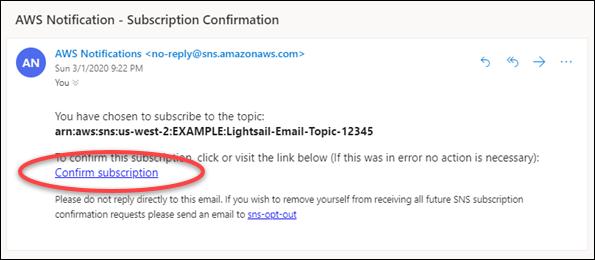 Verification email request.