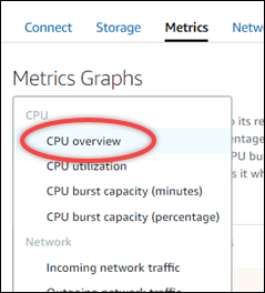 CPU overview option in the metrics tab