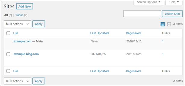 Sites list in the WordPress administartion dashboard.