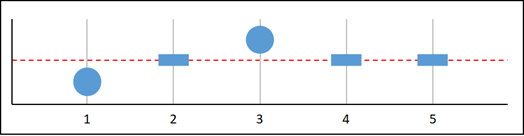 Missing data graph H.