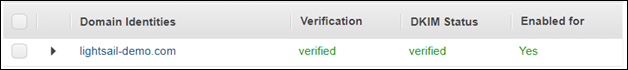 Verified domains in the Amazon SES console.