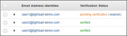 Verified email identities list in the Amazon SES console.